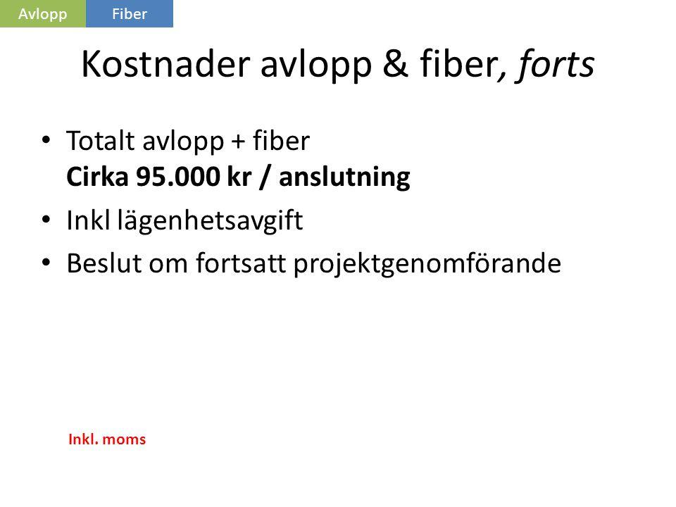 Kostnader avlopp & fiber, forts