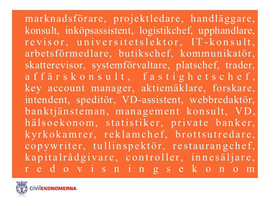marknadsförare, projektledare, handläggare, konsult, inköpsassistent, logistikchef, upphandlare, revisor, universitetslektor, IT-konsult, arbetsförmedlare, butikschef, kommunikatör, skatterevisor, systemförvaltare, platschef, trader, affärskonsult, fastighetschef, key account manager, aktiemäklare, forskare, intendent, speditör, VD-assistent, webbredaktör, banktjänsteman, management konsult, VD, hälsoekonom, statistiker, private banker, kyrkokamrer, reklamchef, brottsutredare, copywriter, tullinspektör, restaurangchef, kapitalrådgivare, controller, innesäljare, redovisningsekonom
