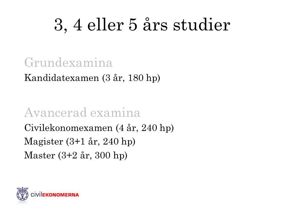 3, 4 eller 5 års studier Grundexamina Avancerad examina