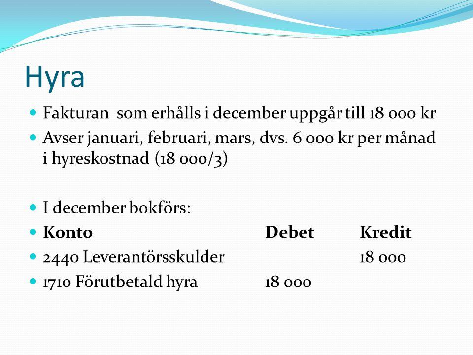 Hyra Fakturan som erhålls i december uppgår till 18 000 kr