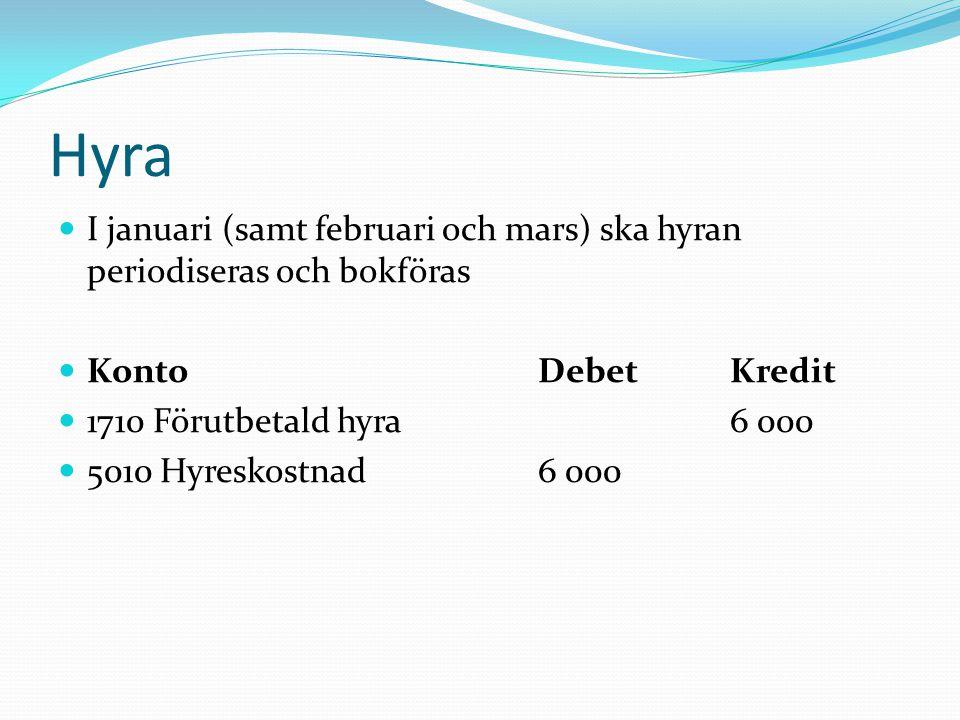 Hyra I januari (samt februari och mars) ska hyran periodiseras och bokföras. Konto Debet Kredit.