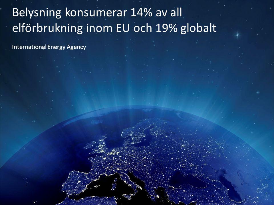Belysning konsumerar 14% av all elförbrukning inom EU och 19% globalt