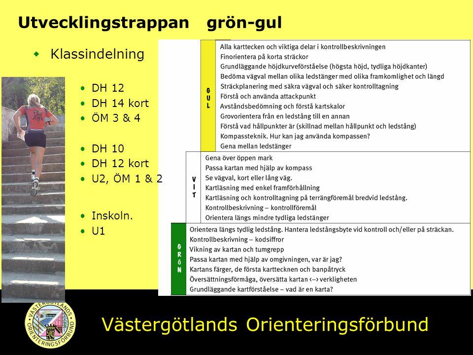 Västergötlands Orienteringsförbund