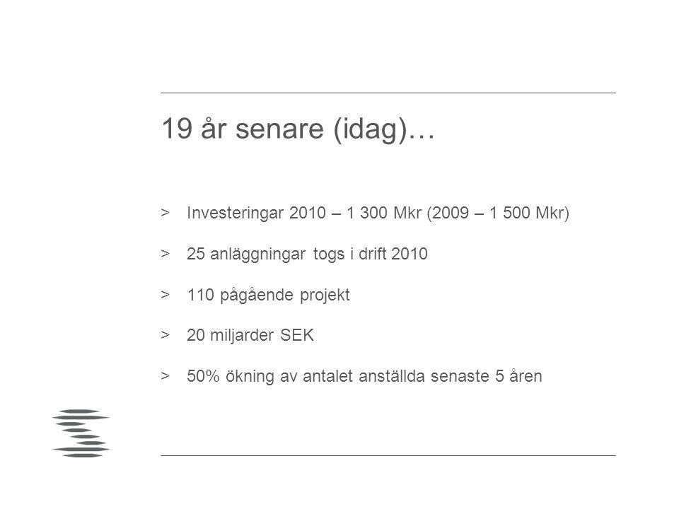 19 år senare (idag)… Investeringar 2010 – 1 300 Mkr (2009 – 1 500 Mkr)
