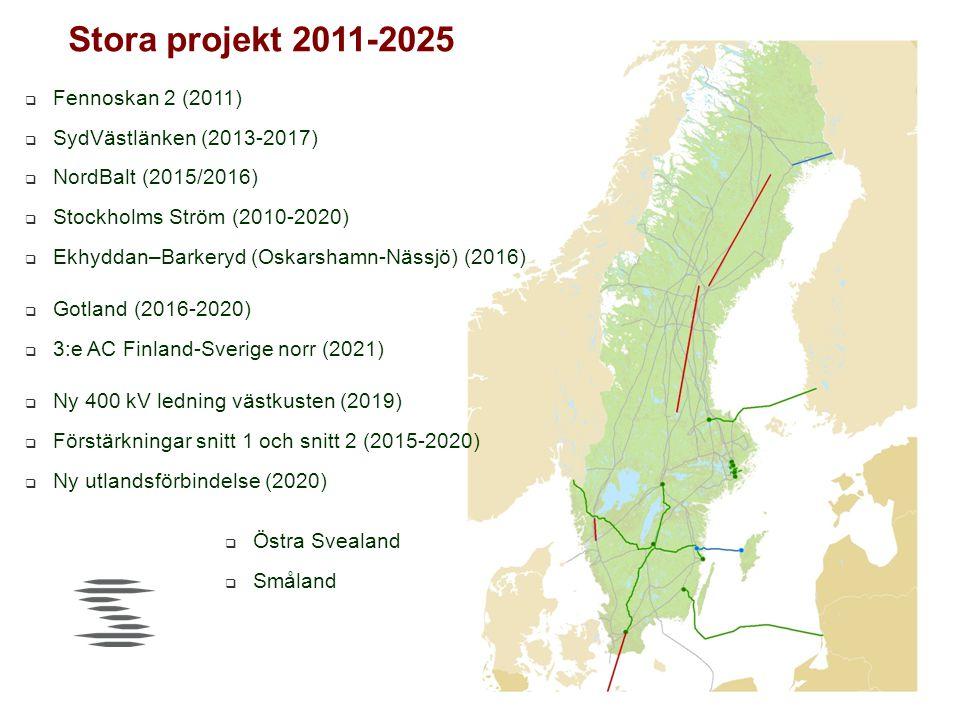 Stora projekt 2011-2025 Fennoskan 2 (2011) SydVästlänken (2013-2017)