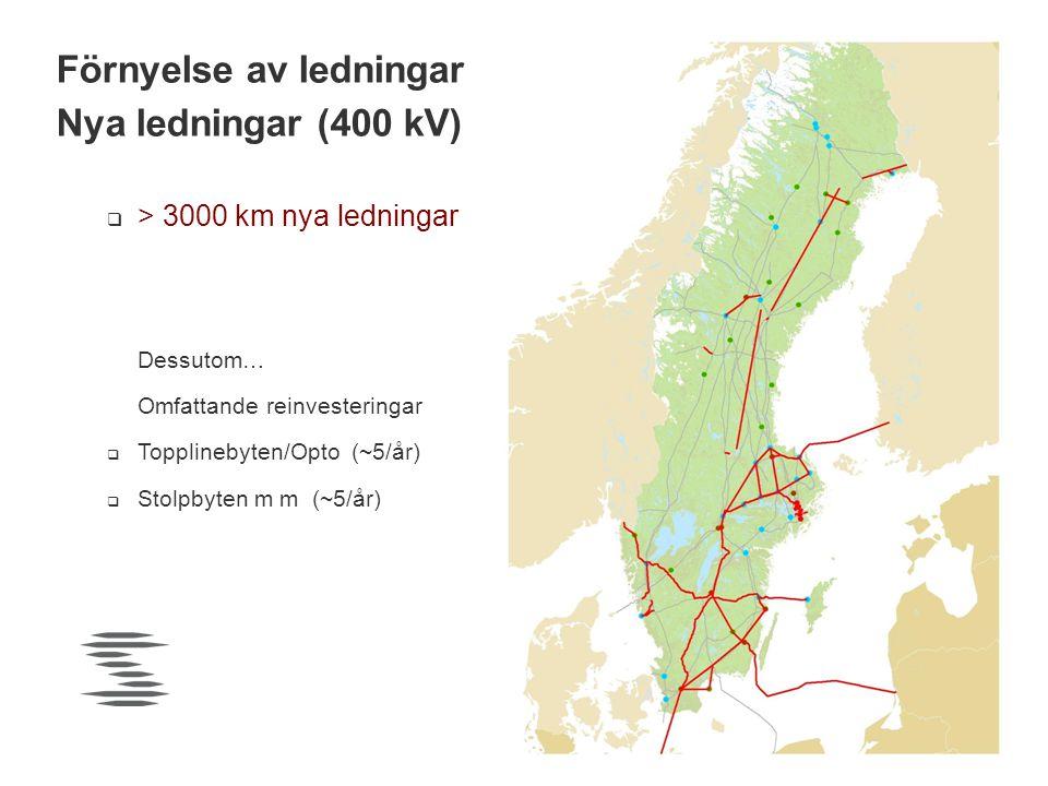 Förnyelse av ledningar Nya ledningar (400 kV)