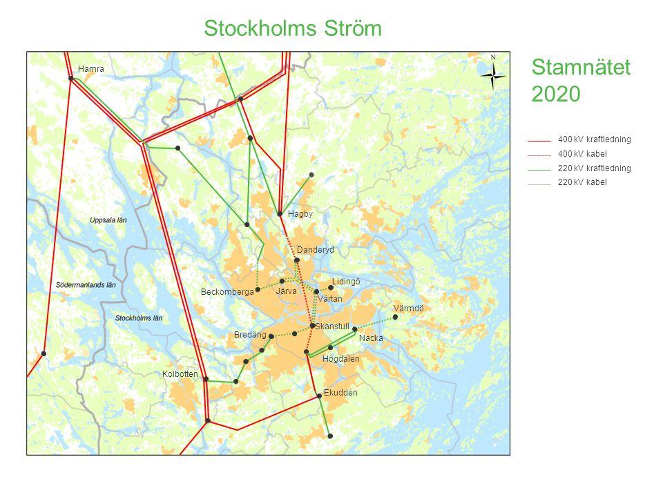Stockholms Ström Stamnätet 2020 Hamra 400 kV kraftledning 400 kV kabel