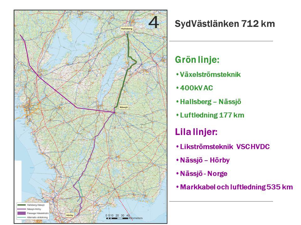 SydVästlänken 712 km Grön linje: Lila linjer: Växelströmsteknik