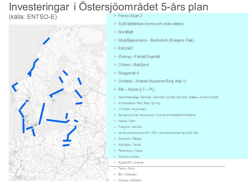 Investeringar i Östersjöområdet 5-års plan (källa: ENTSO-E)