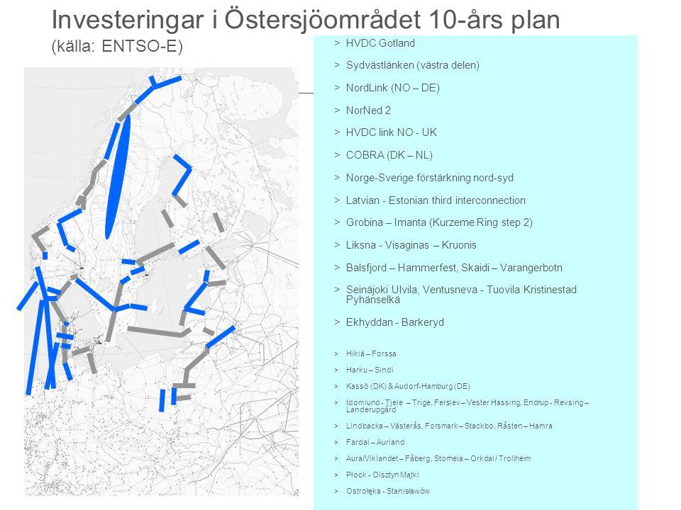 Investeringar i Östersjöområdet 10-års plan (källa: ENTSO-E)