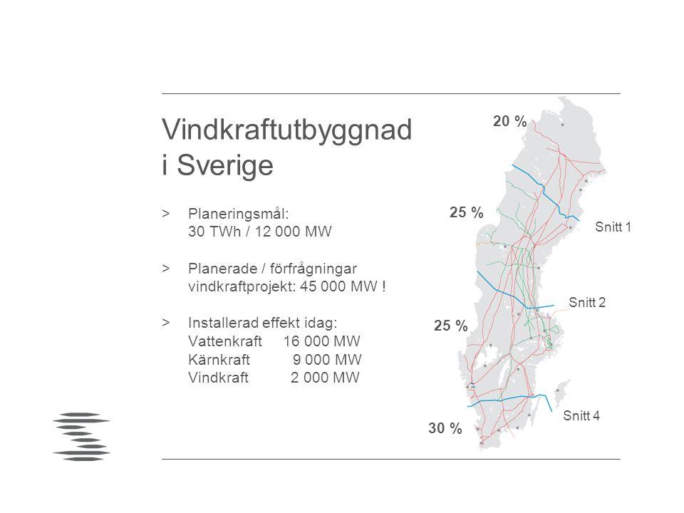 Vindkraftutbyggnad i Sverige
