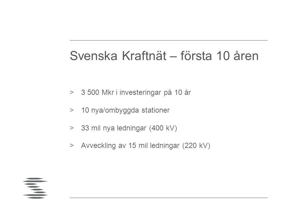 Svenska Kraftnät – första 10 åren