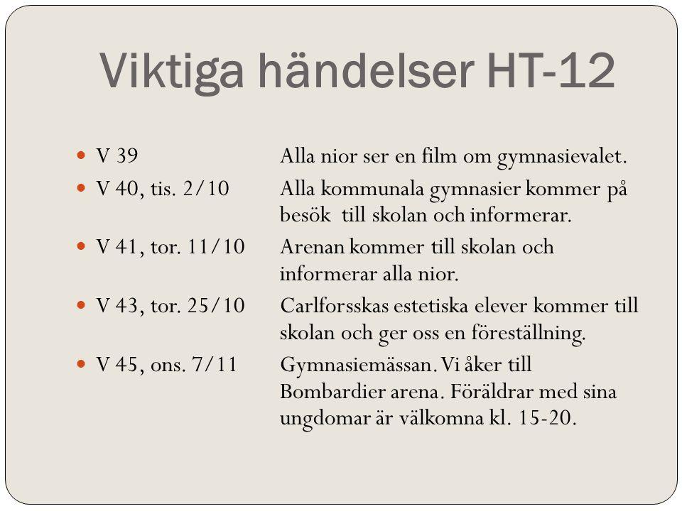 Viktiga händelser HT-12 V 39 Alla nior ser en film om gymnasievalet.