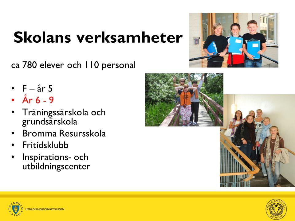Skolans verksamheter ca 780 elever och 110 personal F – år 5 År 6 - 9