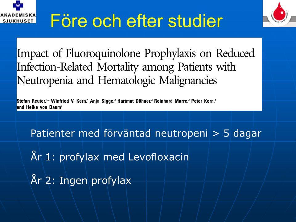 Före och efter studier Patienter med förväntad neutropeni > 5 dagar