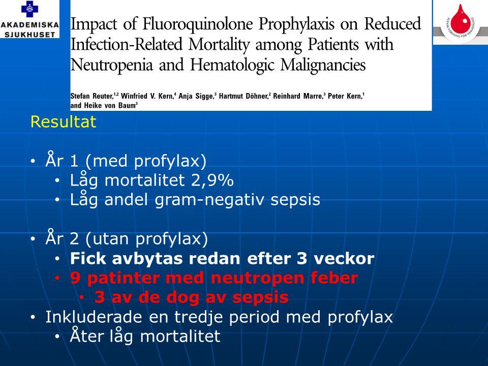 Resultat År 1 (med profylax) Låg mortalitet 2,9% Låg andel gram-negativ sepsis. År 2 (utan profylax)