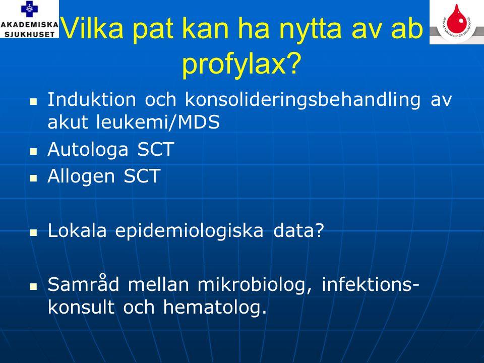 Vilka pat kan ha nytta av ab profylax