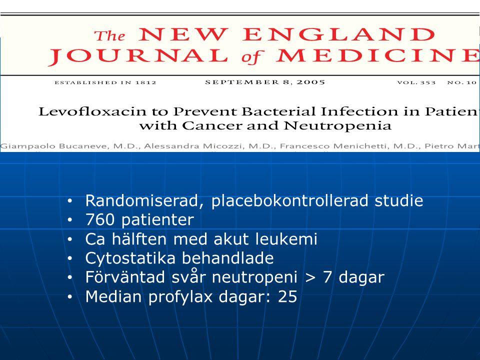 Randomiserad, placebokontrollerad studie