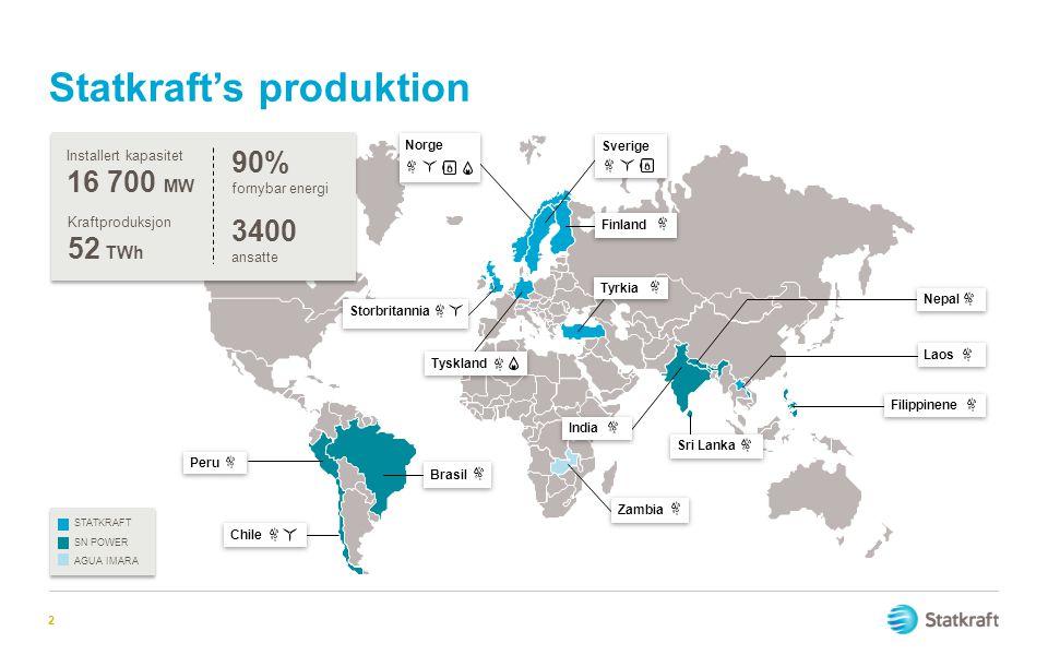 Statkraft's produktion