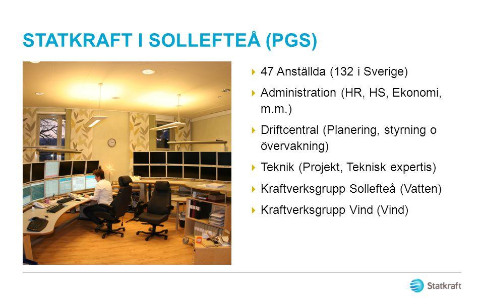 STATKRAFT I SOLLEFTEÅ (PGS)