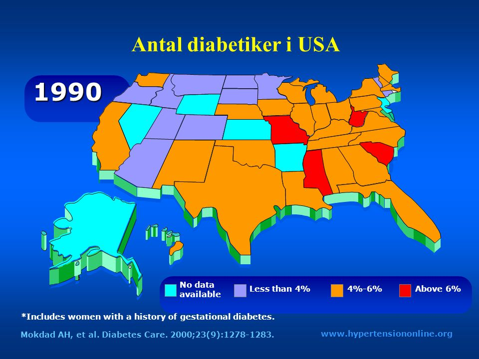 1990 Antal diabetiker i USA No data available Less than 4% 4%-6%