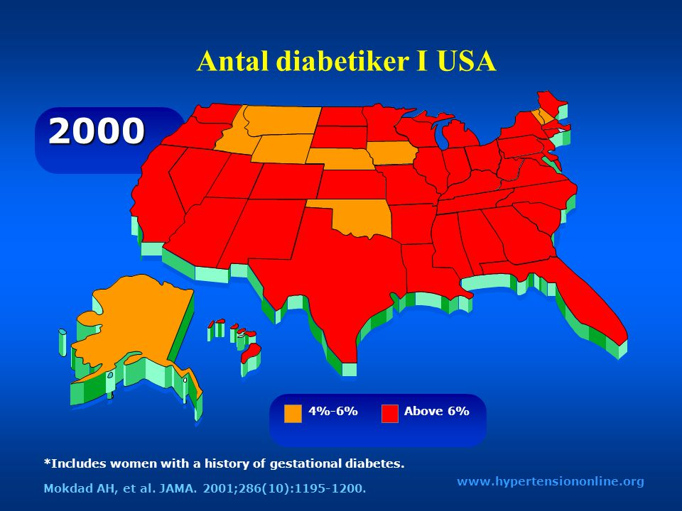 2000 Antal diabetiker I USA 4%-6% Above 6%