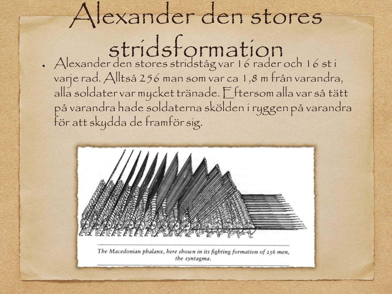 Alexander den stores stridsformation