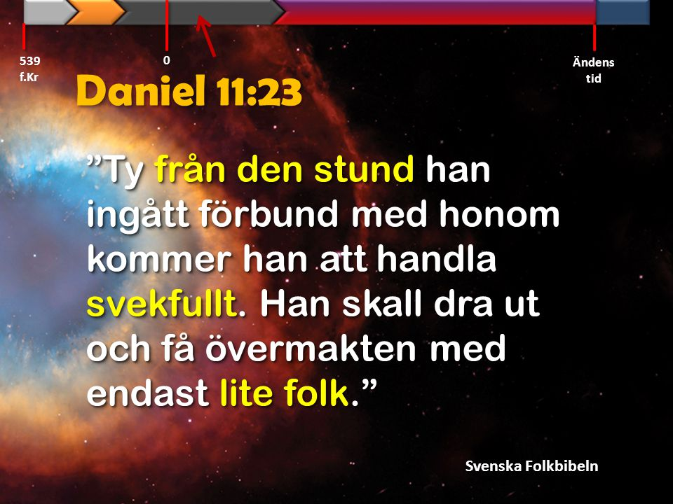 539 f.Kr Ändens tid. Daniel 11:23.