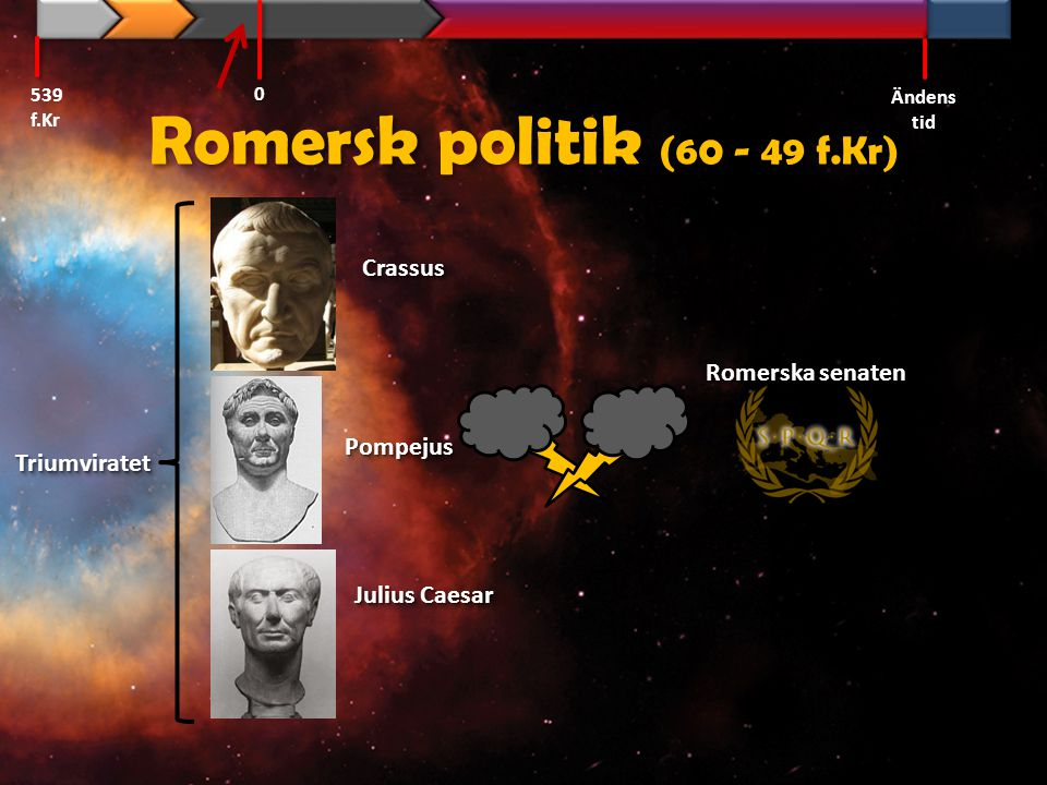 Romersk politik (60 - 49 f.Kr)