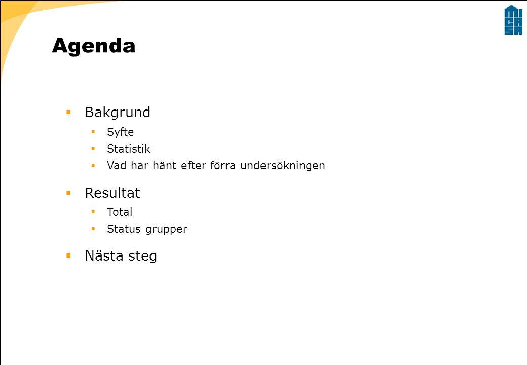 Agenda Bakgrund Resultat Nästa steg Syfte Statistik