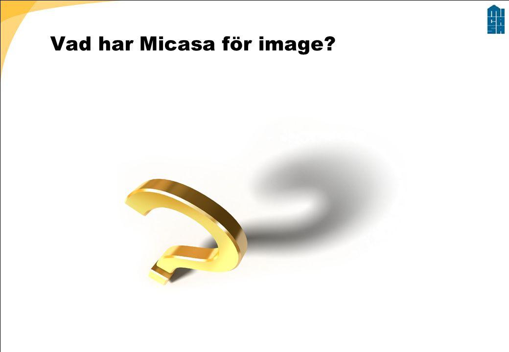 Vad har Micasa för image