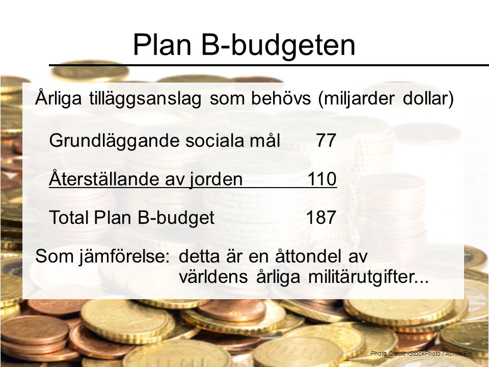 Plan B-budgeten Årliga tilläggsanslag som behövs (miljarder dollar)
