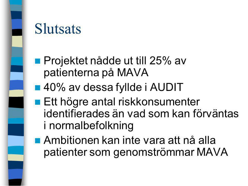 Slutsats Projektet nådde ut till 25% av patienterna på MAVA