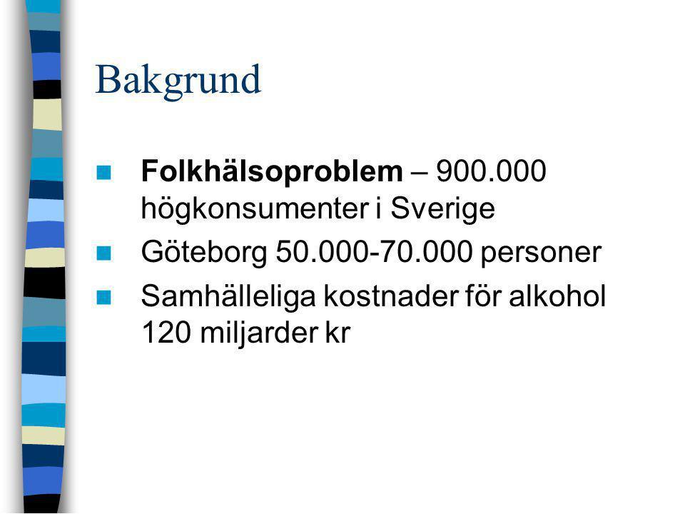 Bakgrund Folkhälsoproblem – 900.000 högkonsumenter i Sverige