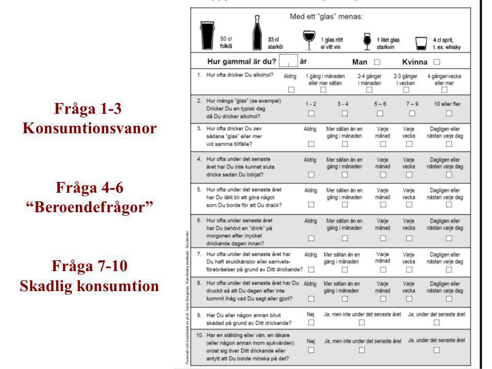 AUDIT (Biologiska markörer) Fråga 1-3 Konsumtionsvanor Fråga 4-6