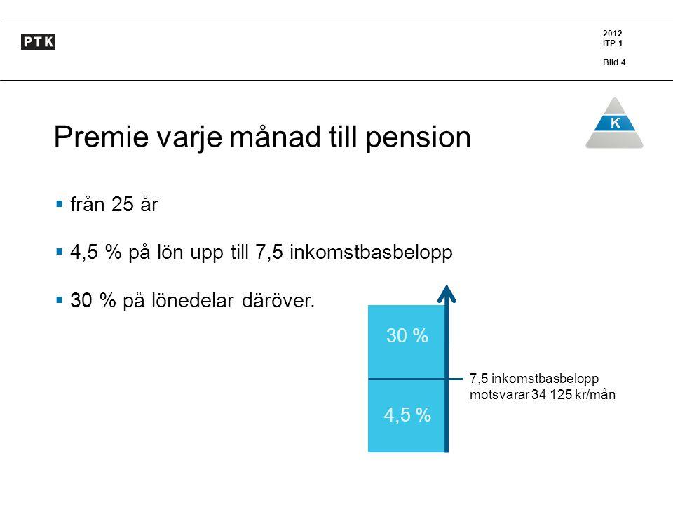 Premie varje månad till pension