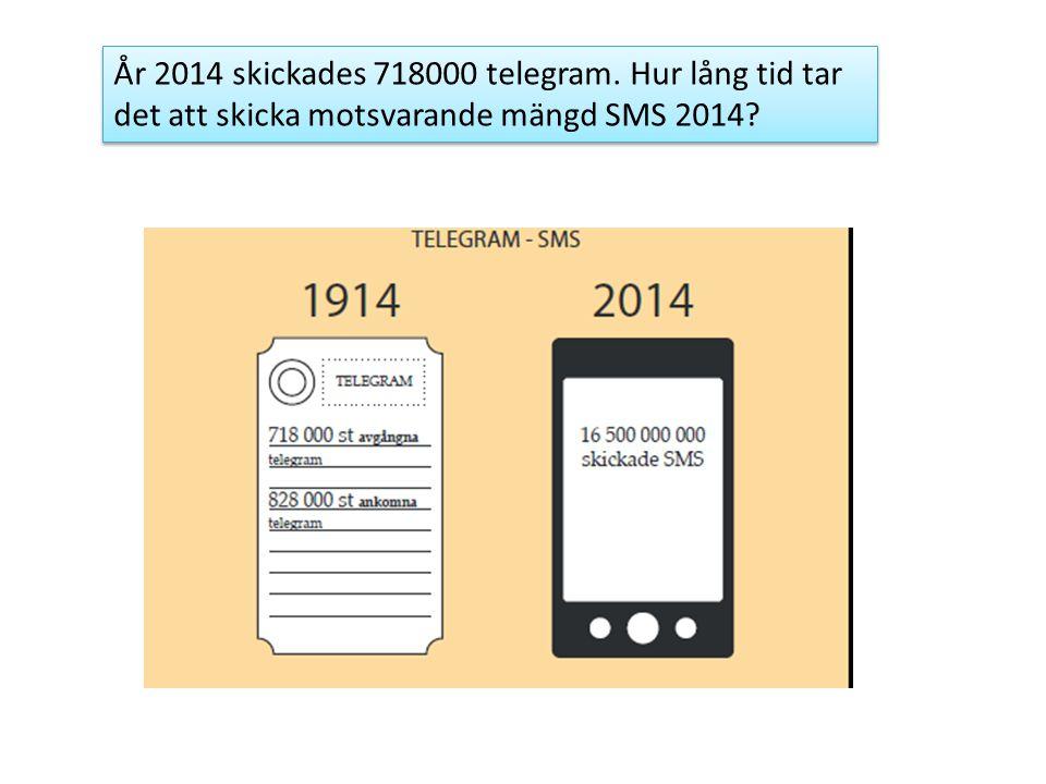År 2014 skickades 718000 telegram. Hur lång tid tar det att skicka motsvarande mängd SMS 2014