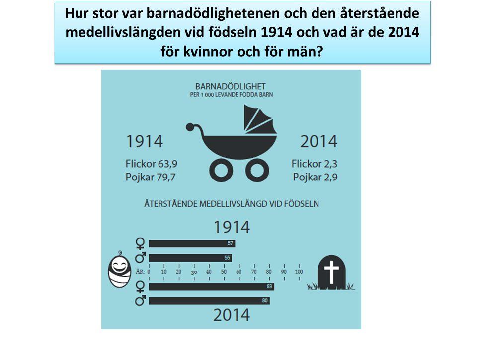 Hur stor var barnadödlighetenen och den återstående medellivslängden vid födseln 1914 och vad är de 2014 för kvinnor och för män