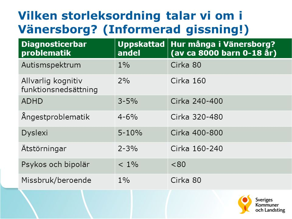 Vilken storleksordning talar vi om i Vänersborg. (Informerad gissning