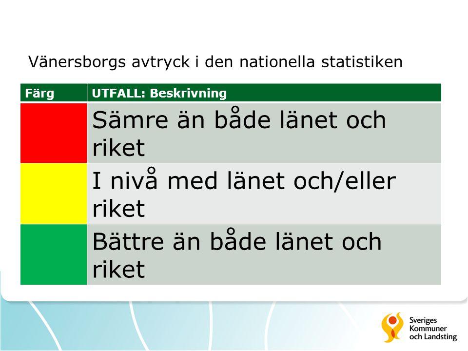 Vänersborgs avtryck i den nationella statistiken