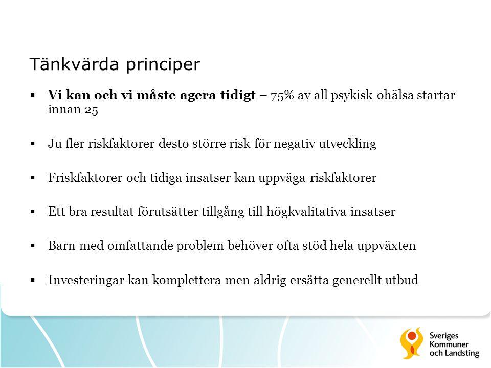 Tänkvärda principer Vi kan och vi måste agera tidigt – 75% av all psykisk ohälsa startar innan 25.