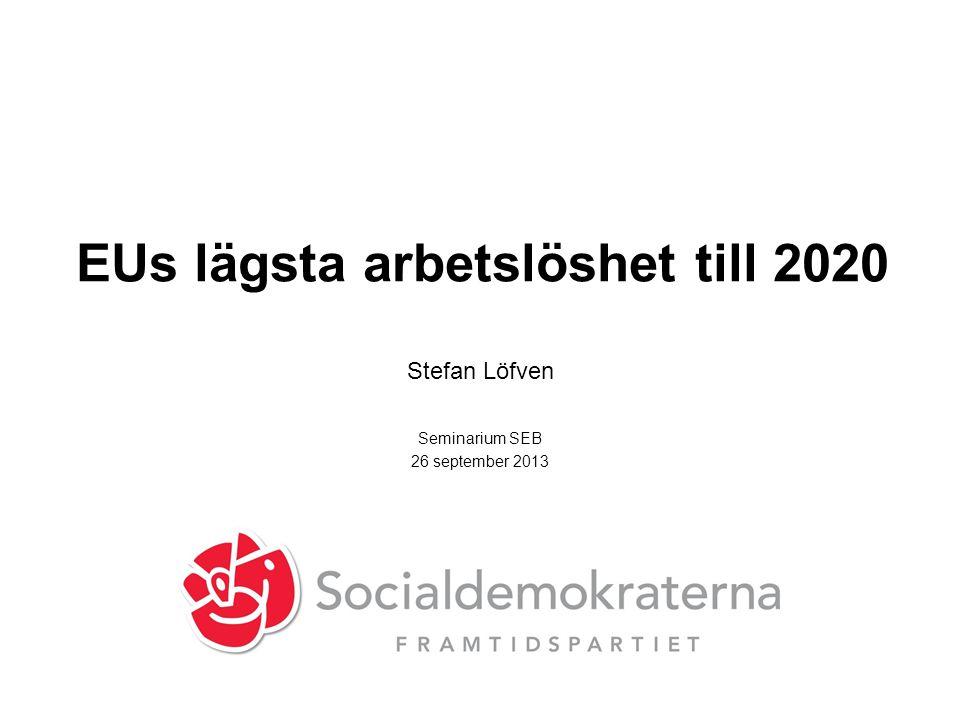 EUs lägsta arbetslöshet till 2020