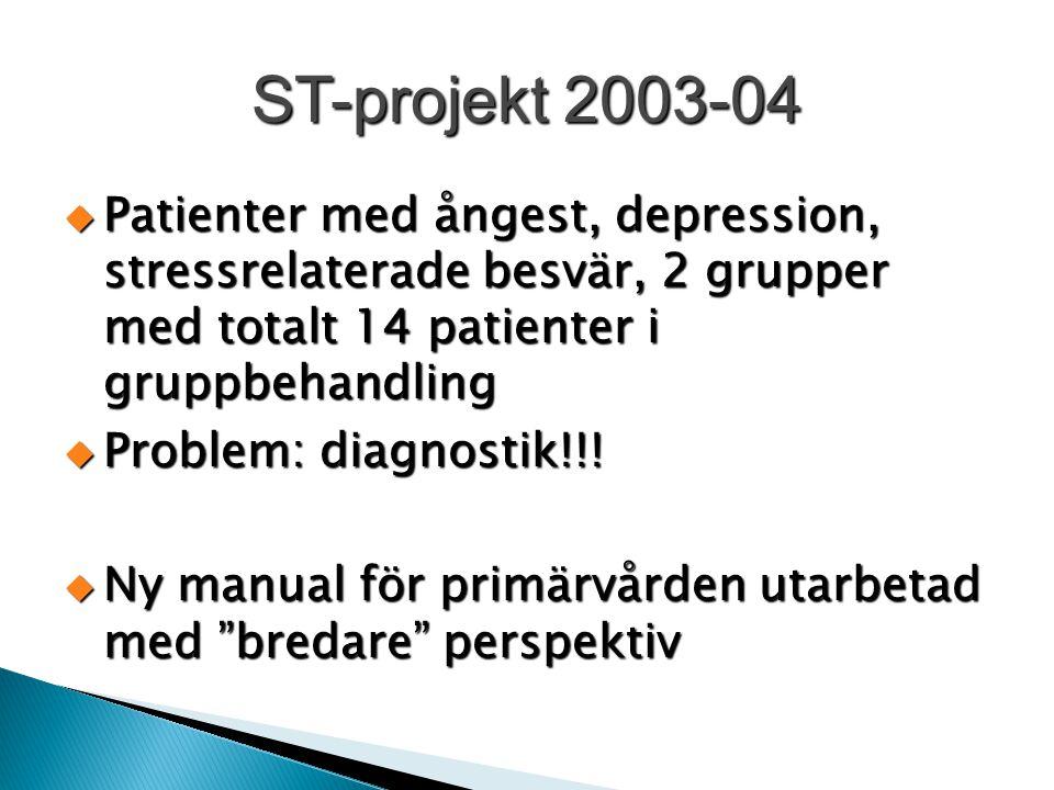 ST-projekt 2003-04 Patienter med ångest, depression, stressrelaterade besvär, 2 grupper med totalt 14 patienter i gruppbehandling.