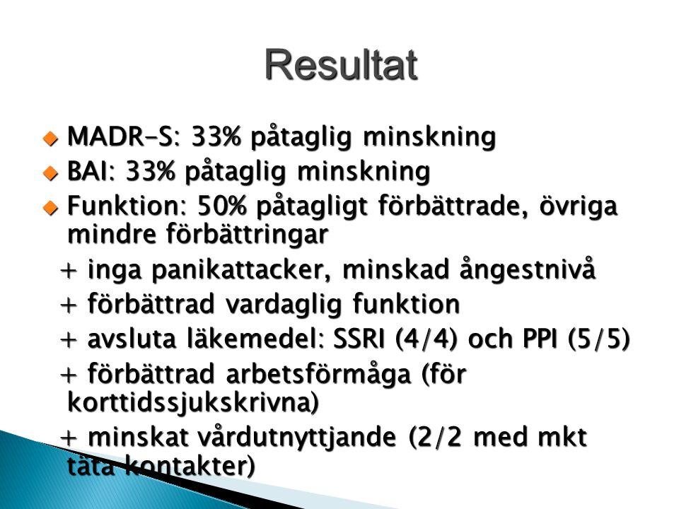 Resultat MADR-S: 33% påtaglig minskning BAI: 33% påtaglig minskning