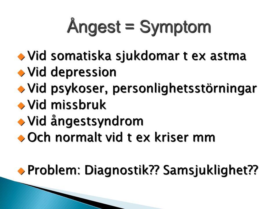 Ångest = Symptom Vid somatiska sjukdomar t ex astma Vid depression