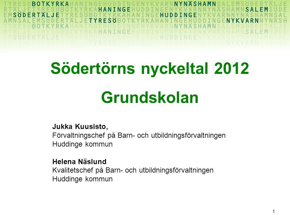 Södertörns nyckeltal 2012 Grundskolan
