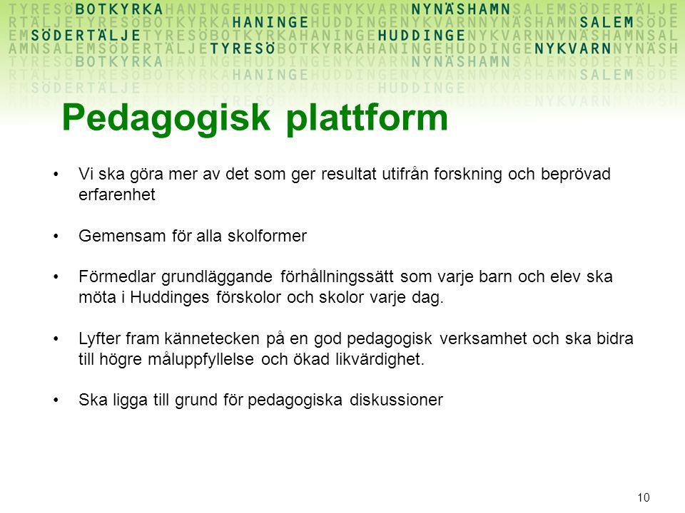 Pedagogisk plattform Vi ska göra mer av det som ger resultat utifrån forskning och beprövad erfarenhet.