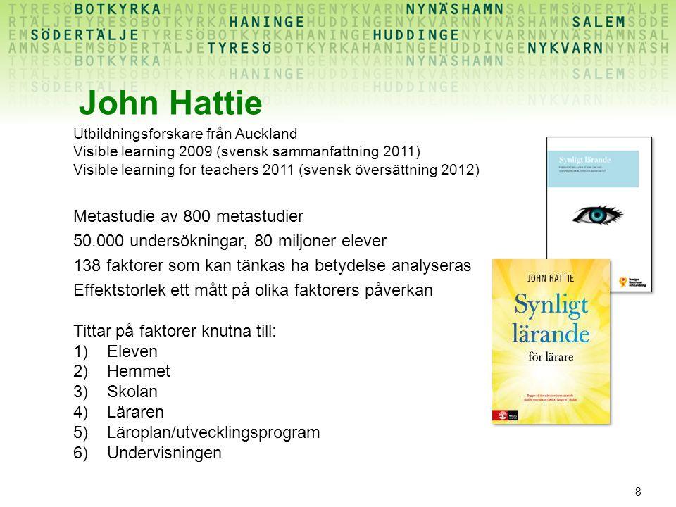 John Hattie Metastudie av 800 metastudier