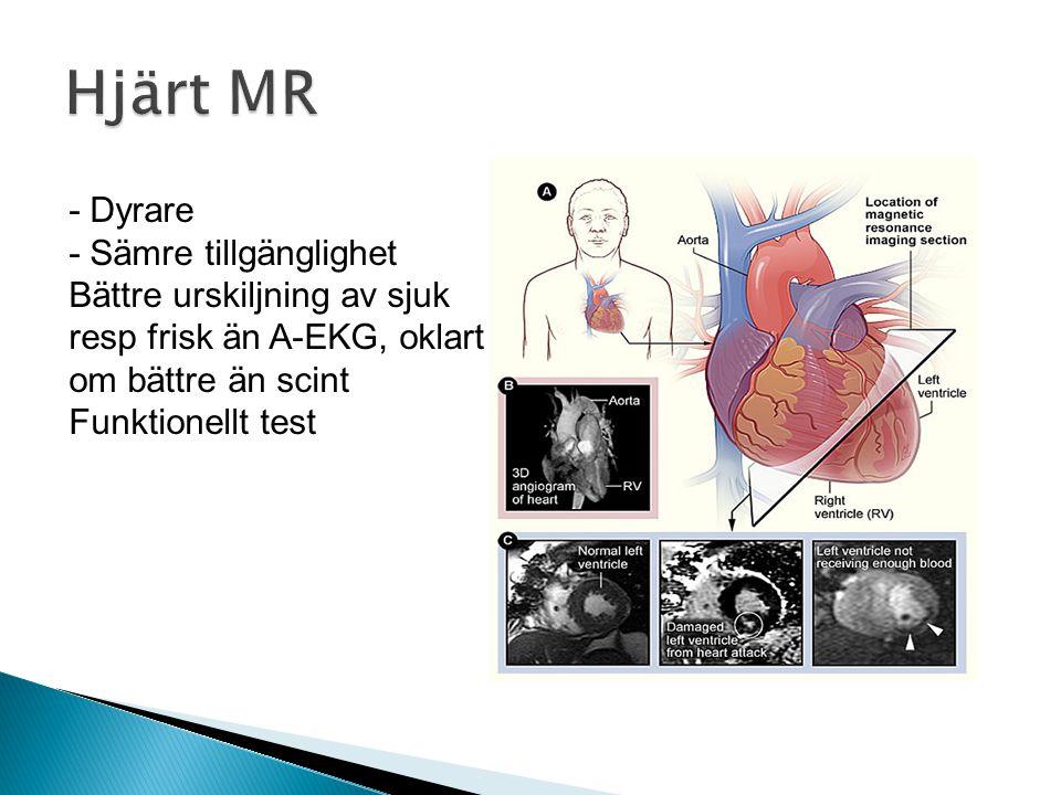 Hjärt MR - Dyrare - Sämre tillgänglighet