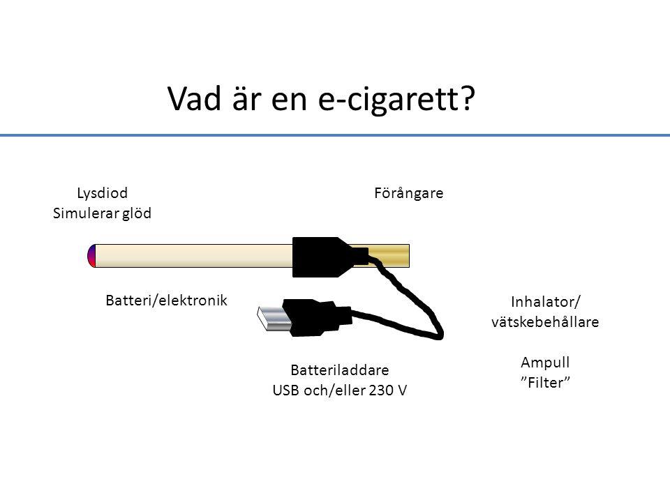 Inhalator/ vätskebehållare